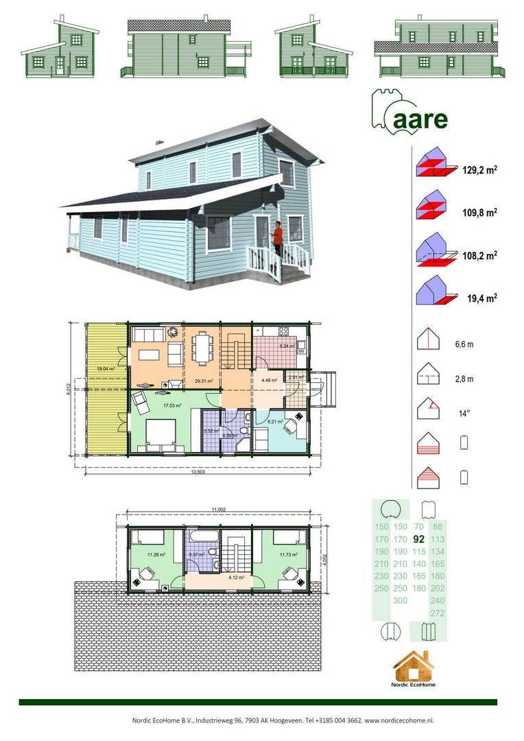 Nordic EcoHome AARE