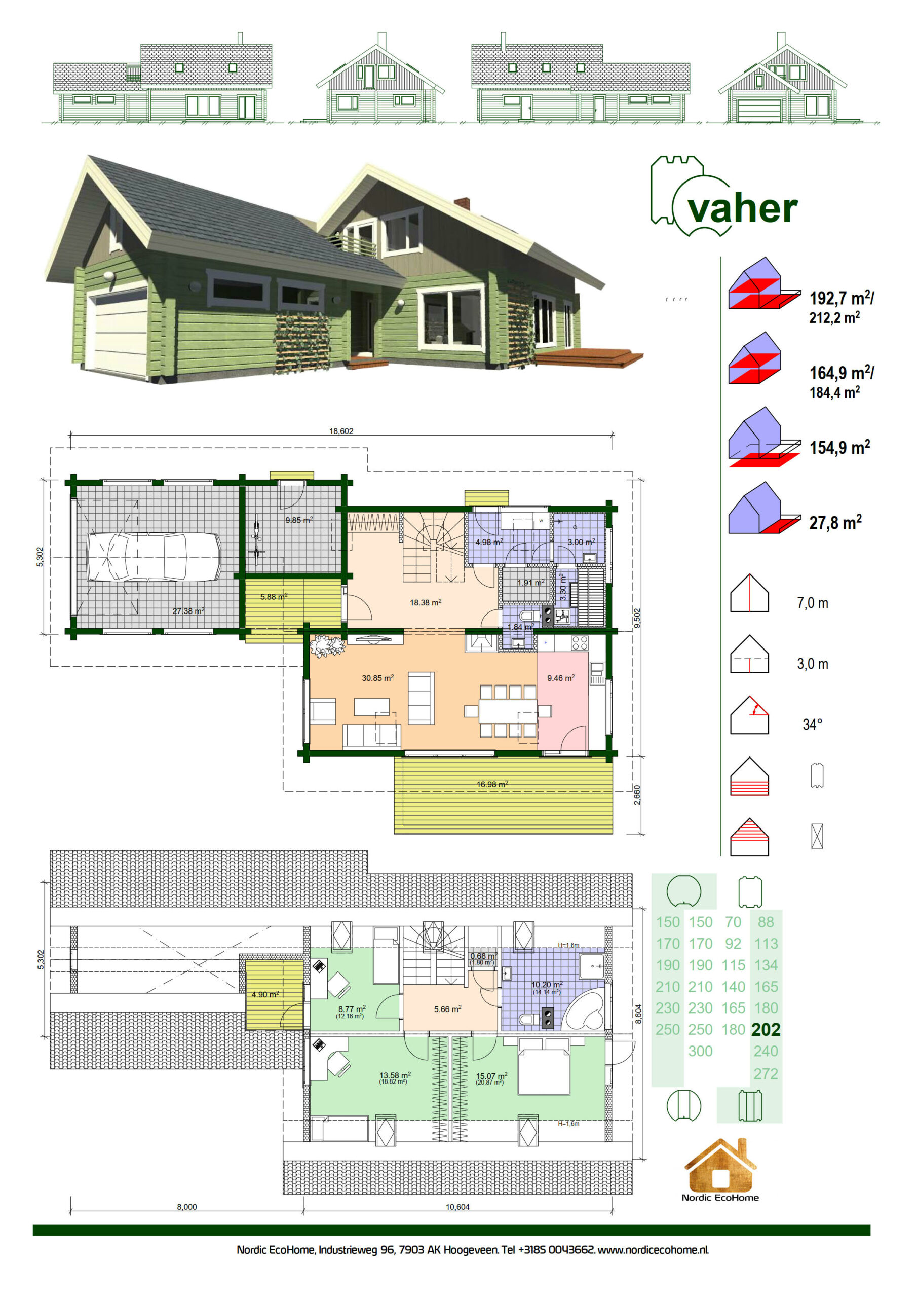 Nordic EcoHome VAHER